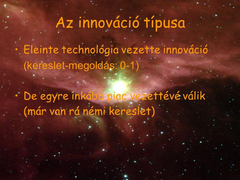 Az innováció típusa Eleinte technológia vezette innováció