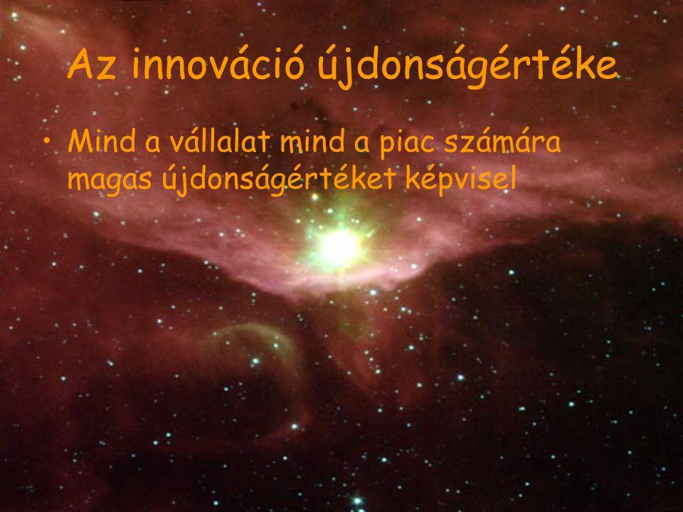 Az innováció újdonságértéke