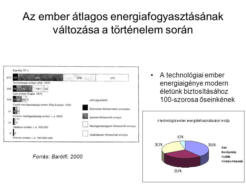 Az ember átlagos energiafogyasztásának változása a történelem során