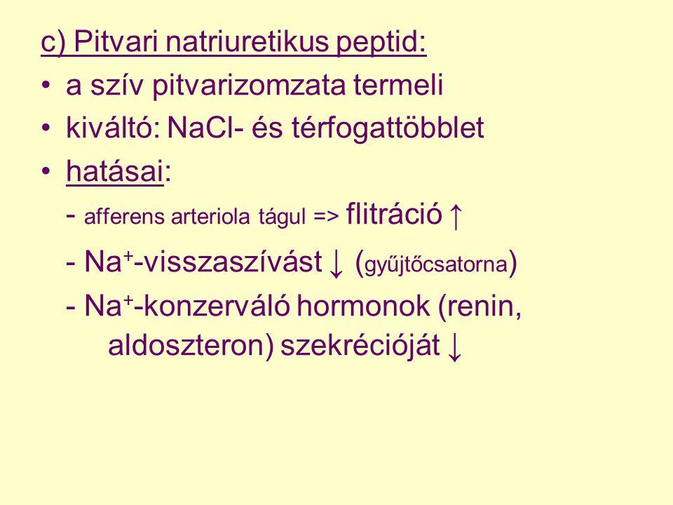 c) Pitvari natriuretikus peptid: