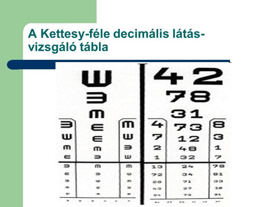 A Kettesy-féle decimális látás- vizsgáló tábla