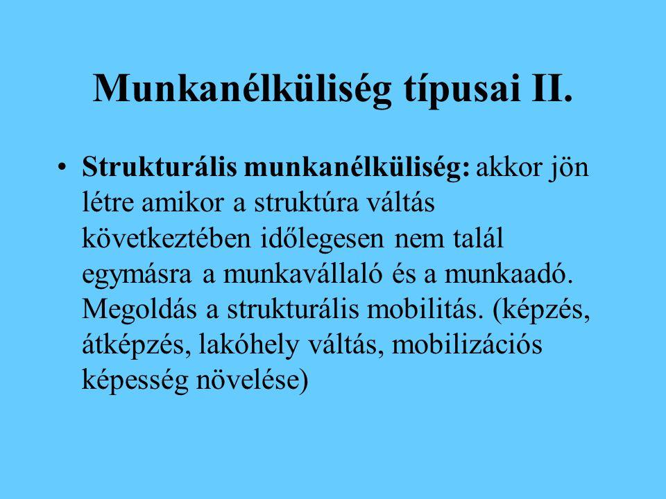 Munkanélküliség típusai II.