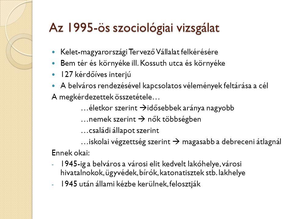 Az 1995-ös szociológiai vizsgálat