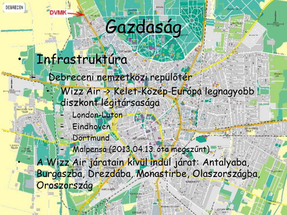 Gazdaság Infrastruktúra Debreceni nemzetközi repülőtér