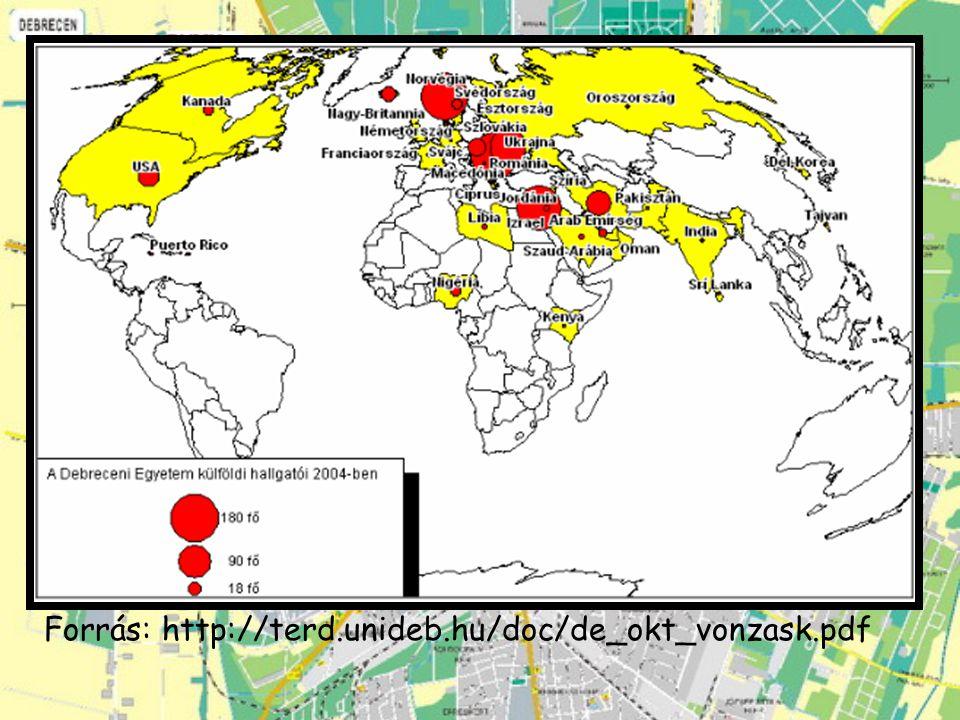 Forrás: http://terd.unideb.hu/doc/de_okt_vonzask.pdf