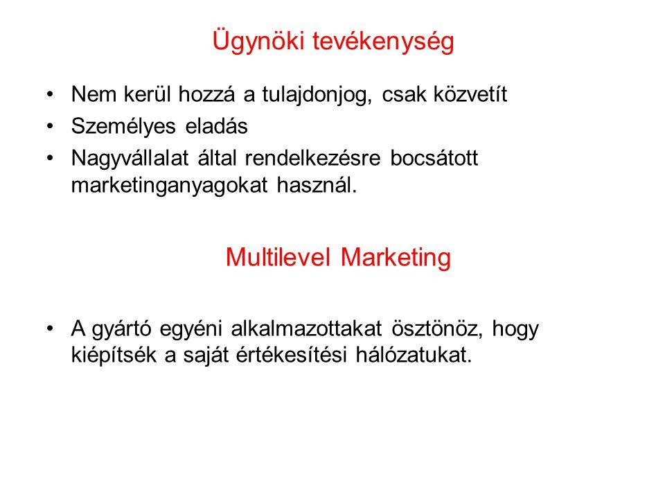 Ügynöki tevékenység Multilevel Marketing