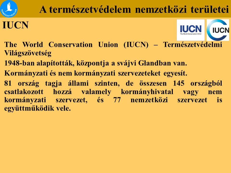 A természetvédelem nemzetközi területei