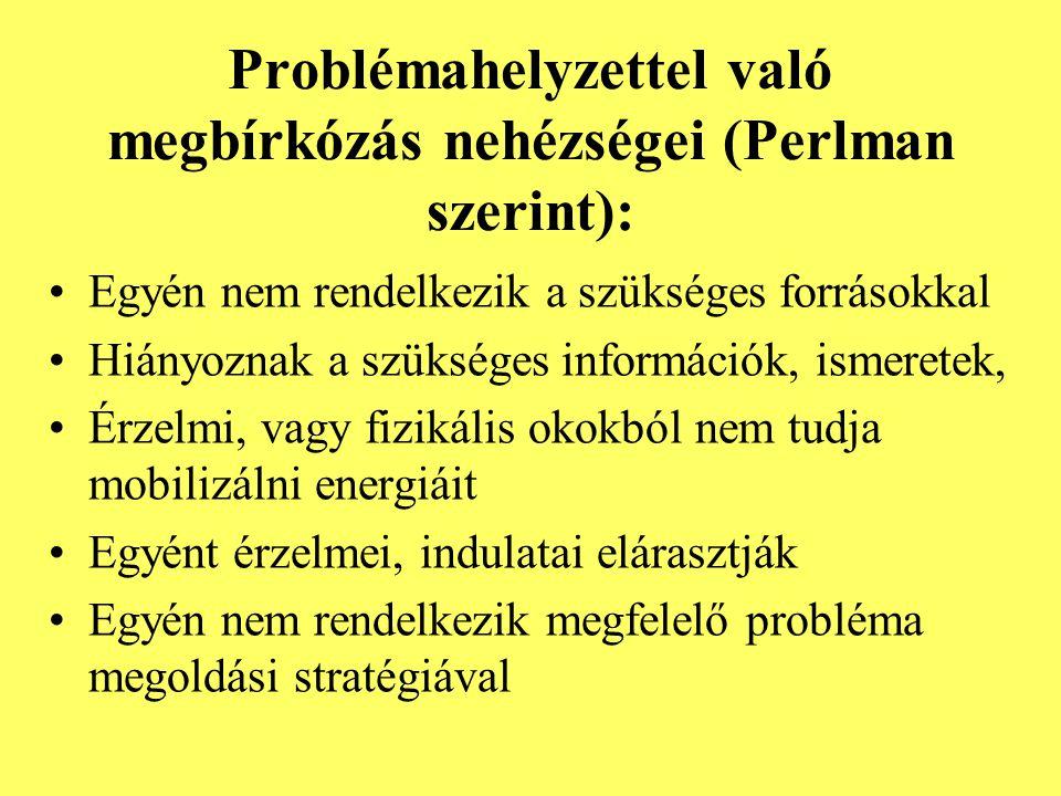Problémahelyzettel való megbírkózás nehézségei (Perlman szerint):