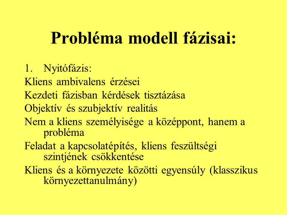 Probléma modell fázisai: