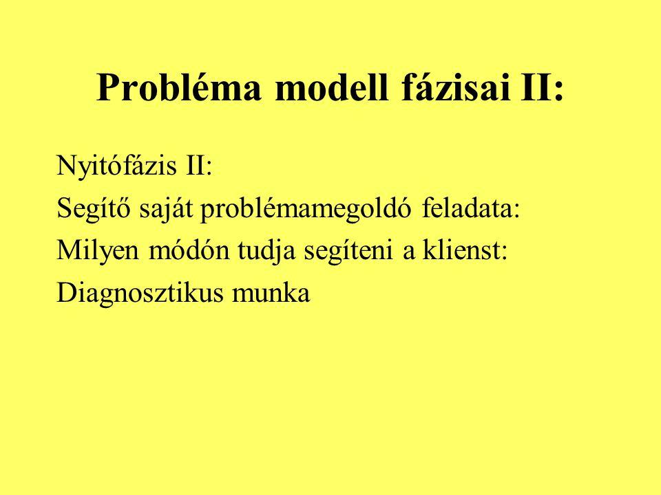 Probléma modell fázisai II: