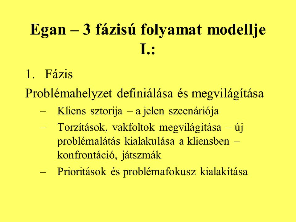 Egan – 3 fázisú folyamat modellje I.: