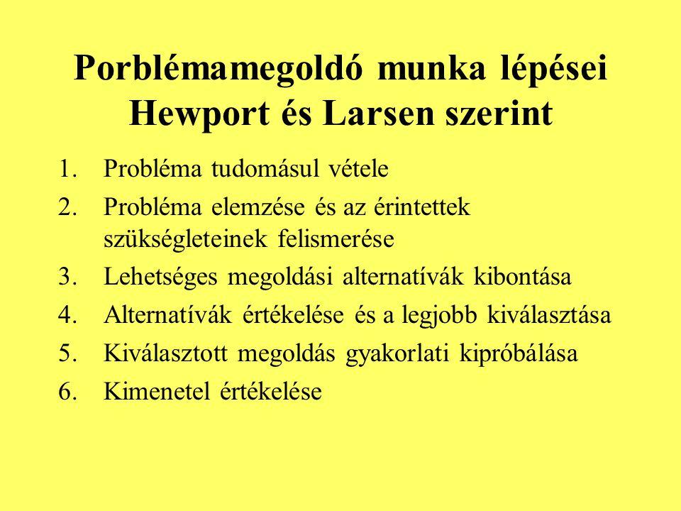 Porblémamegoldó munka lépései Hewport és Larsen szerint