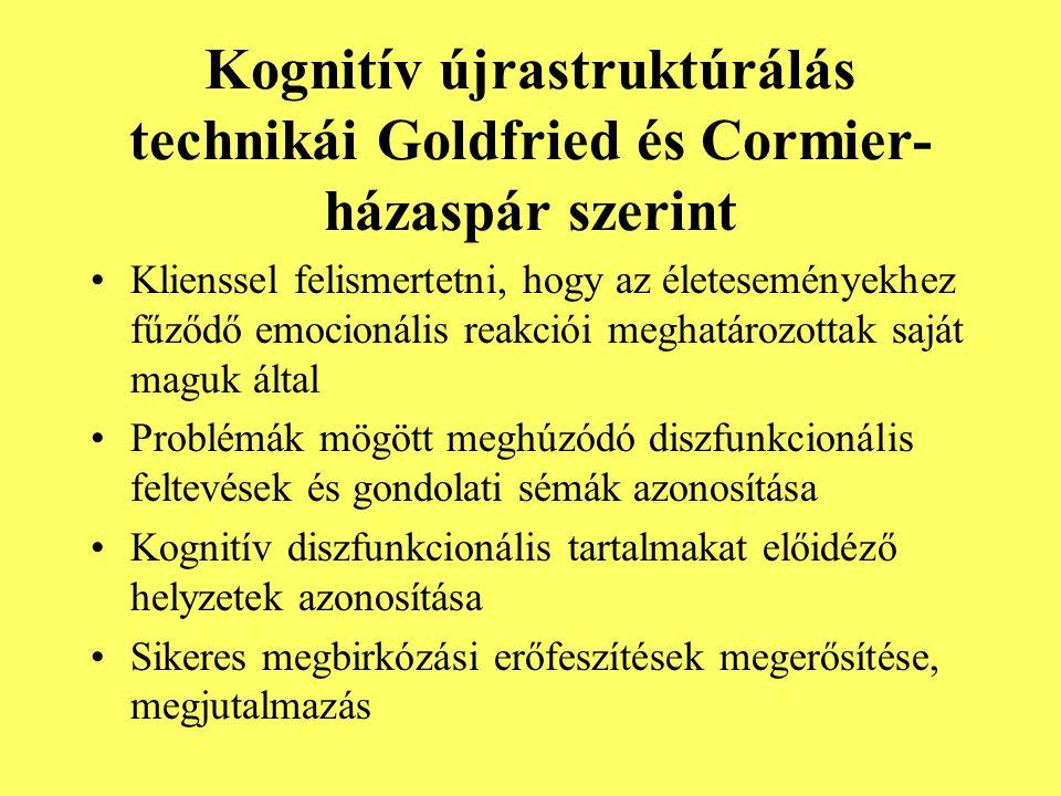 Kognitív újrastruktúrálás technikái Goldfried és Cormier- házaspár szerint