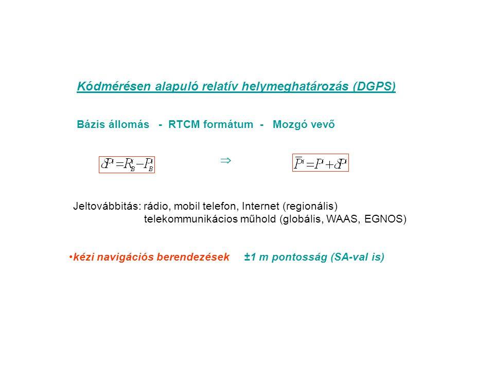 Kódmérésen alapuló relatív helymeghatározás (DGPS)