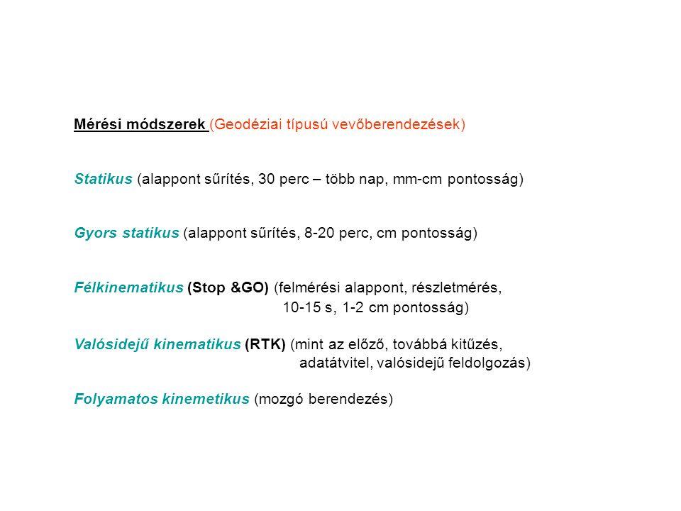 Mérési módszerek (Geodéziai típusú vevőberendezések)