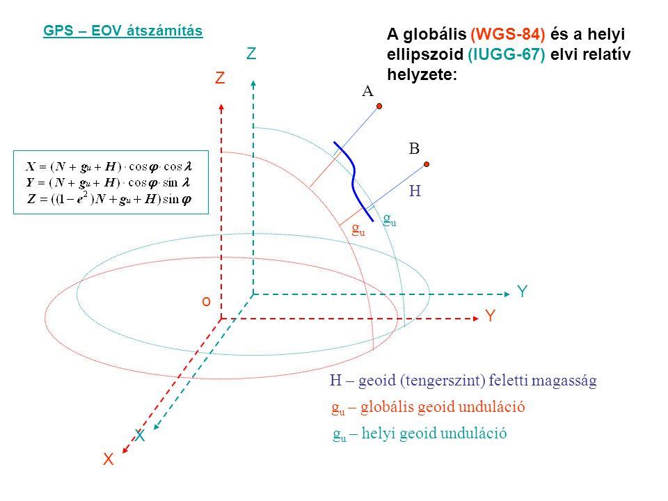 H – geoid (tengerszint) feletti magasság