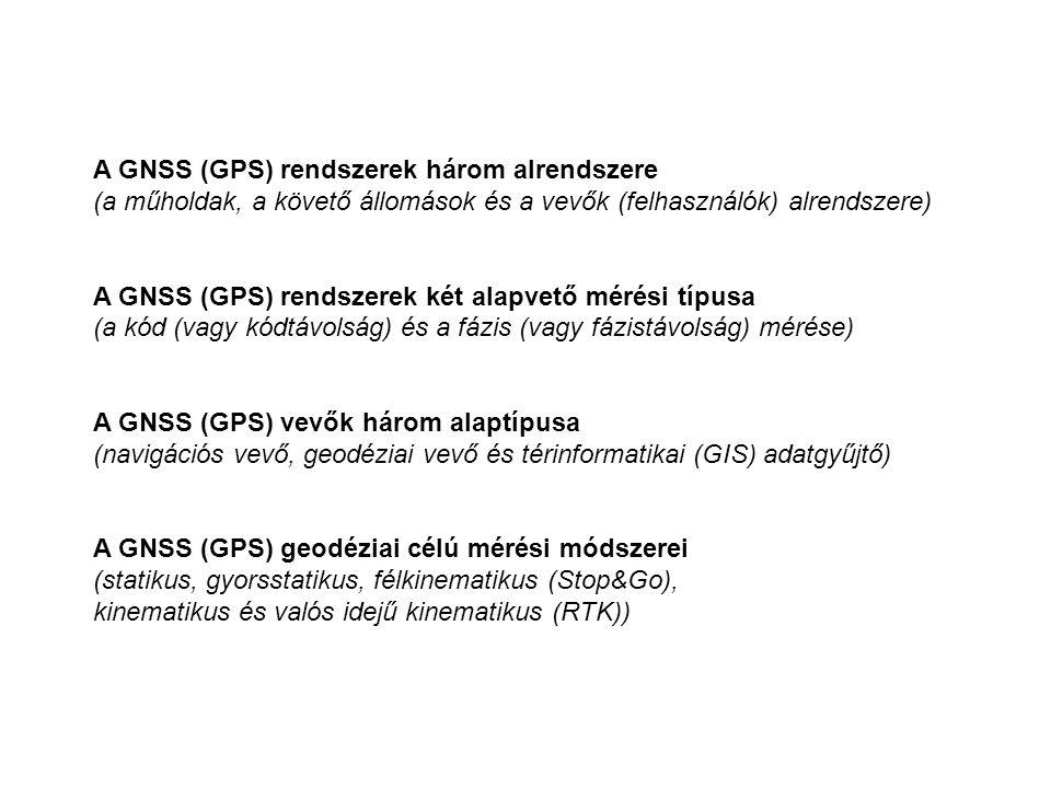 A GNSS (GPS) rendszerek három alrendszere