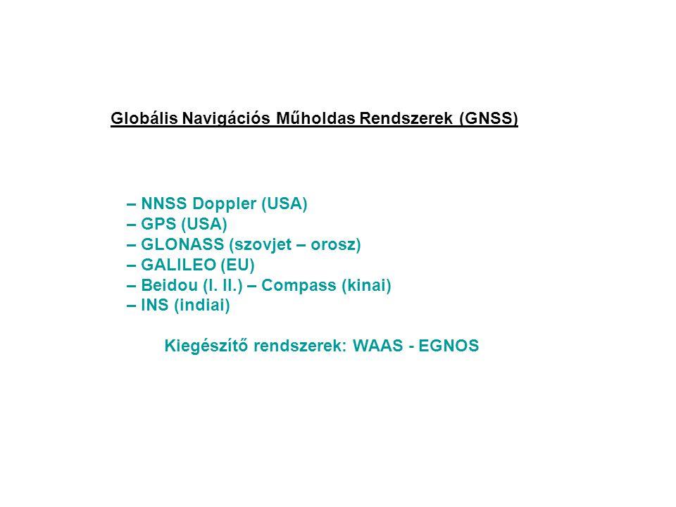 Kiegészítő rendszerek: WAAS - EGNOS
