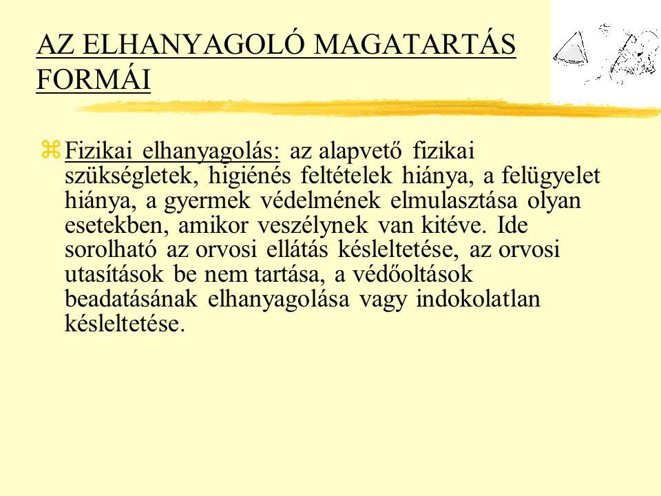AZ ELHANYAGOLÓ MAGATARTÁS FORMÁI