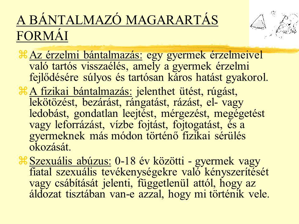 A BÁNTALMAZÓ MAGARARTÁS FORMÁI