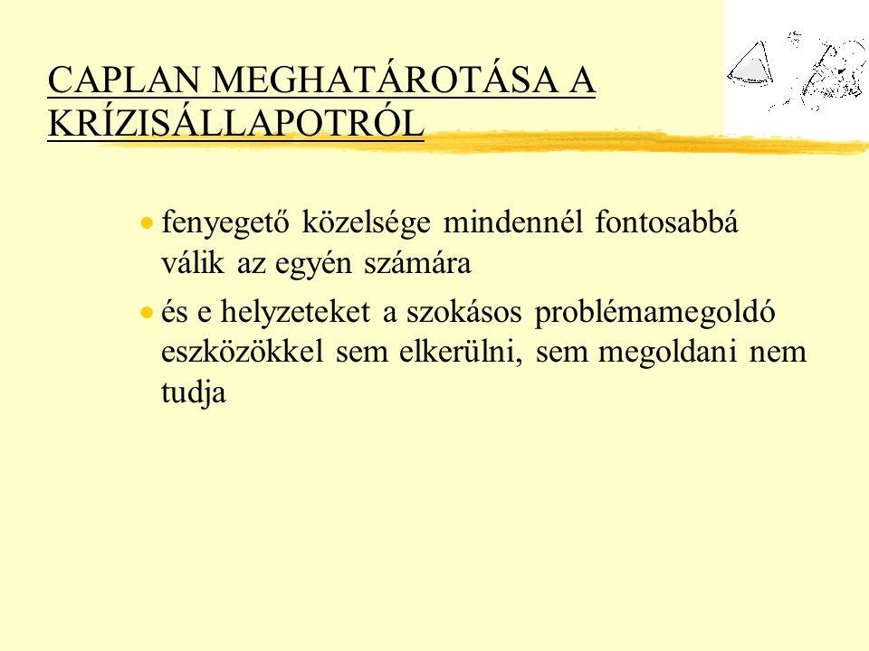 CAPLAN MEGHATÁROTÁSA A KRÍZISÁLLAPOTRÓL