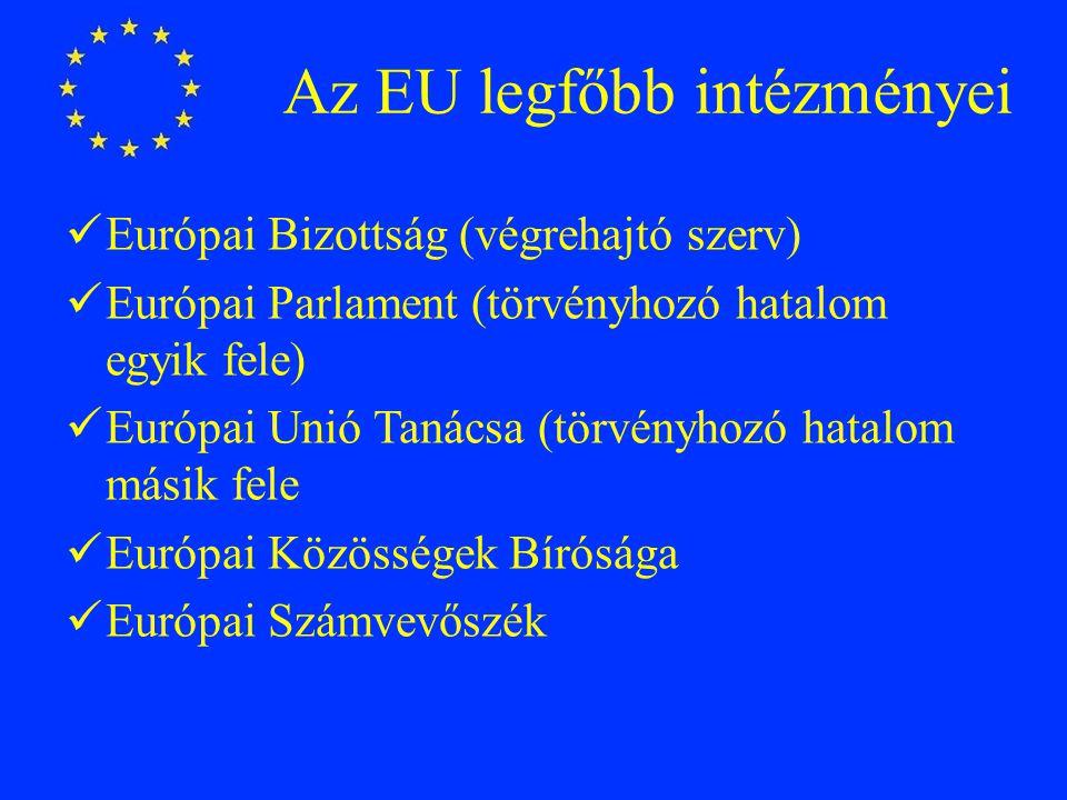 Az EU legfőbb intézményei