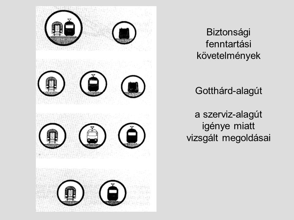 Biztonsági fenntartási követelmények Gotthárd-alagút a szerviz-alagút igénye miatt vizsgált megoldásai