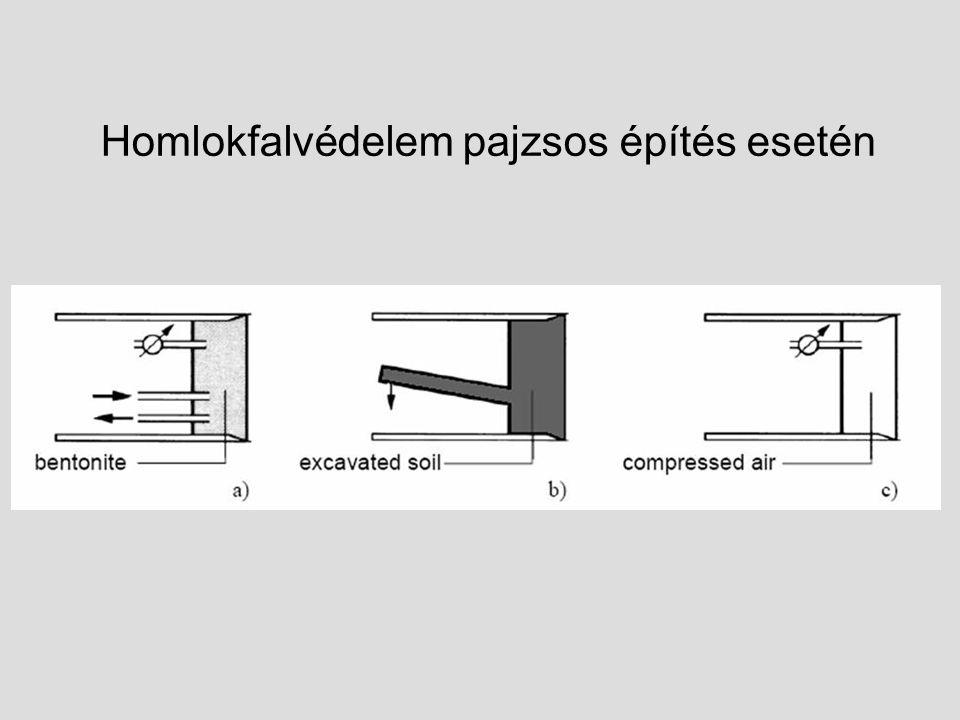 Homlokfalvédelem pajzsos építés esetén
