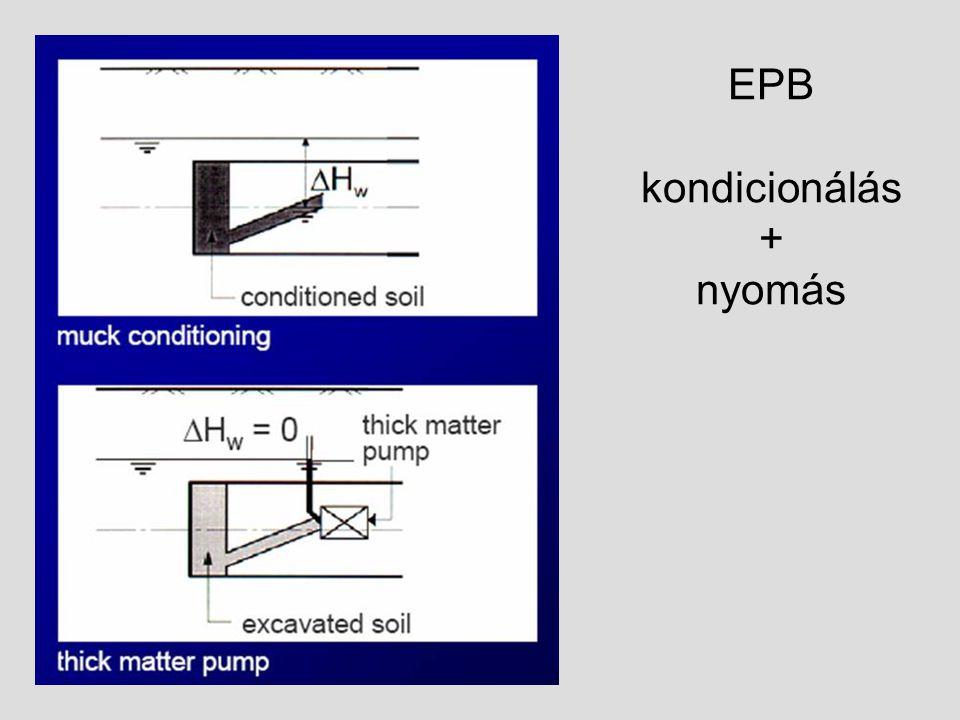 EPB kondicionálás + nyomás
