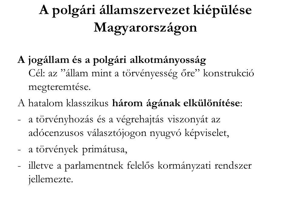 A polgári államszervezet kiépülése Magyarországon