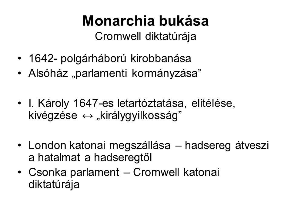 Monarchia bukása Cromwell diktatúrája