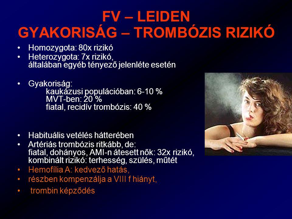 FV – LEIDEN GYAKORISÁG – TROMBÓZIS RIZIKÓ