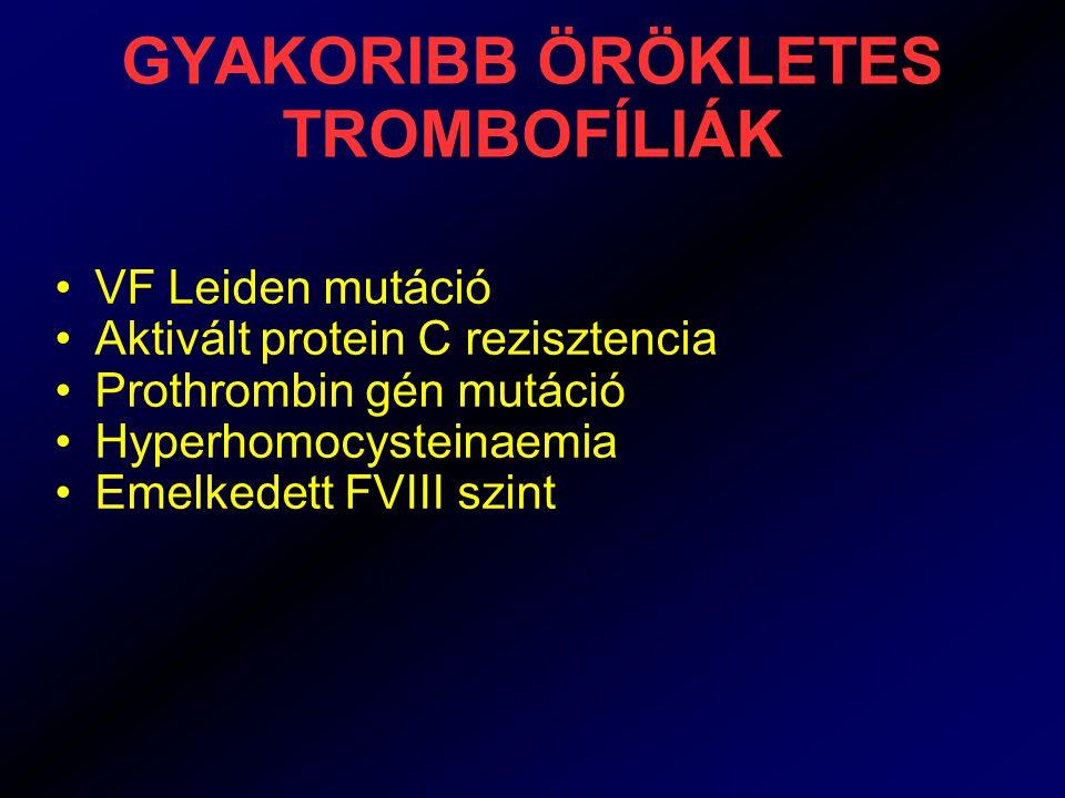 GYAKORIBB ÖRÖKLETES TROMBOFÍLIÁK