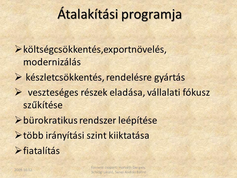 Átalakítási programja