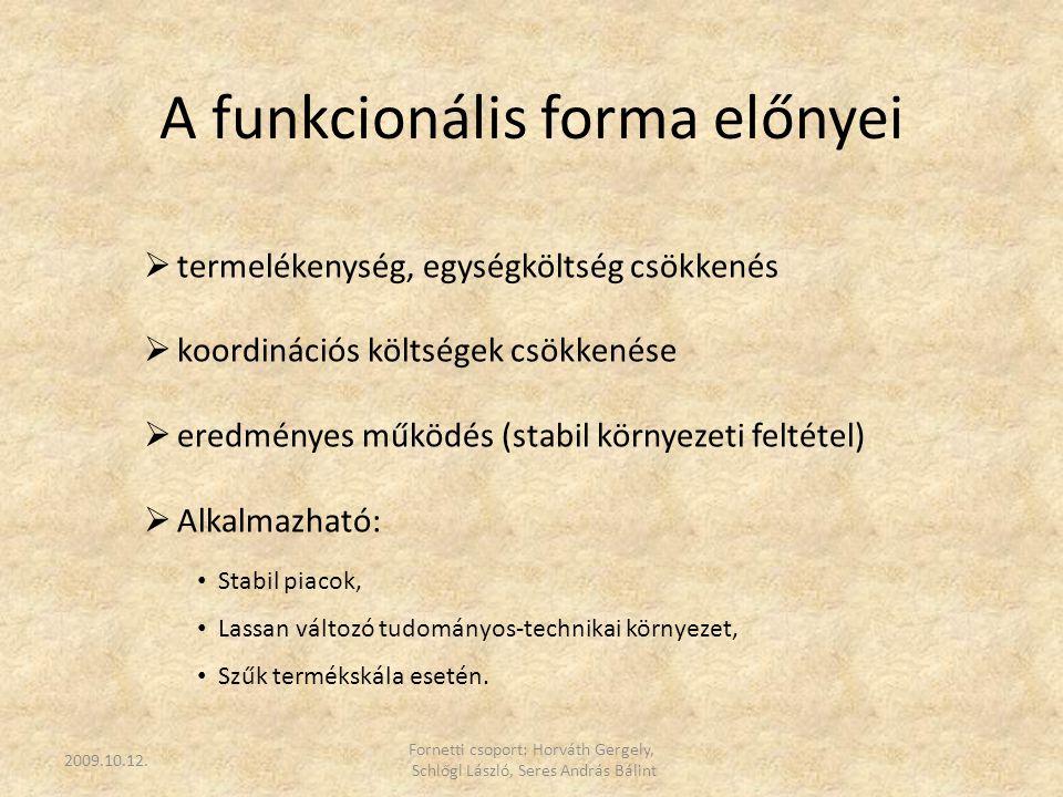 A funkcionális forma előnyei