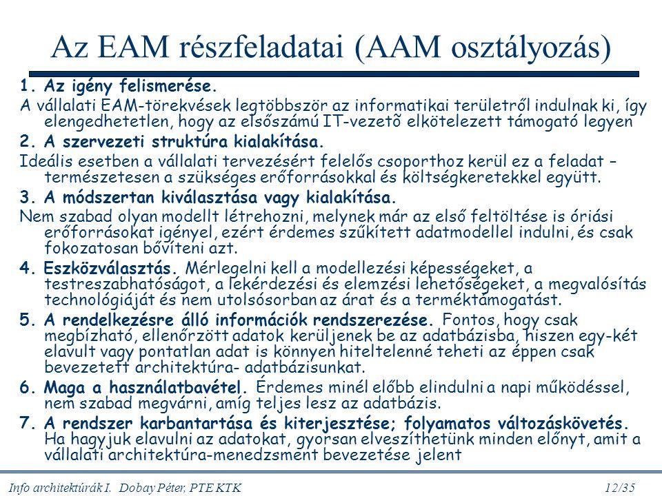 Az EAM részfeladatai (AAM osztályozás)