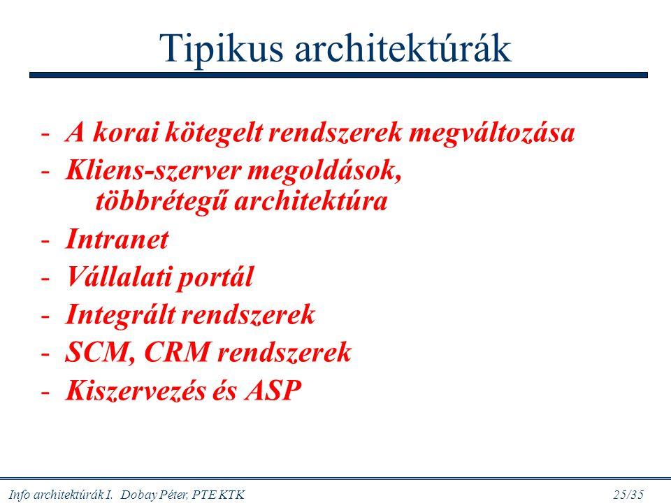 Tipikus architektúrák