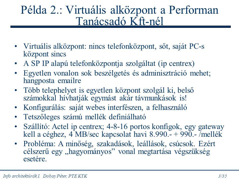 Példa 2.: Virtuális alközpont a Performan Tanácsadó Kft-nél