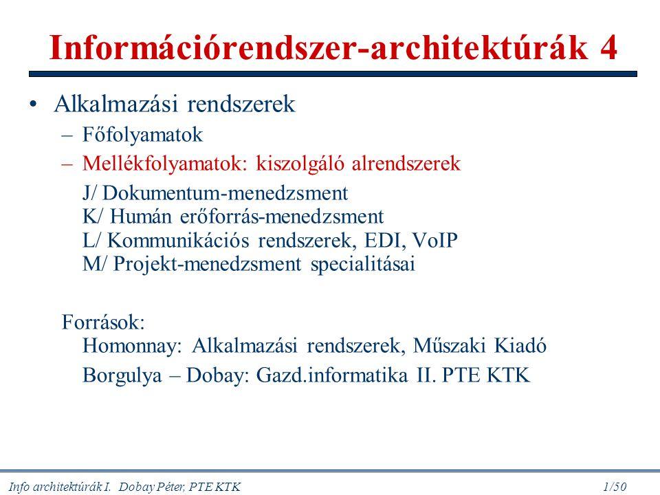 Információrendszer-architektúrák 4