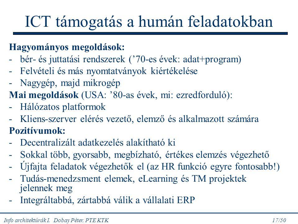 ICT támogatás a humán feladatokban