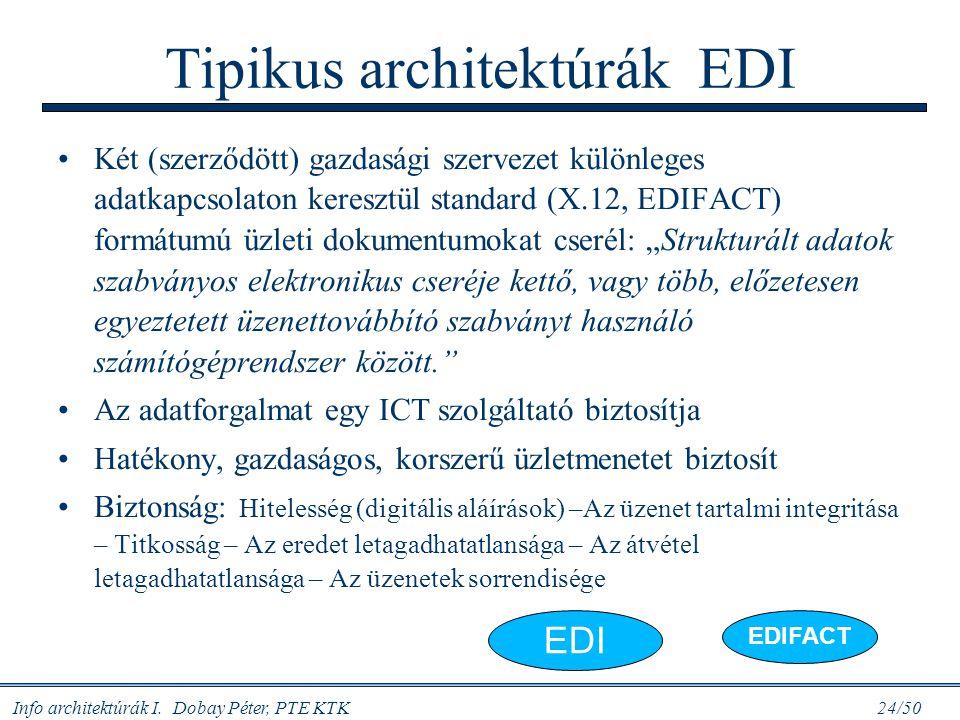 Tipikus architektúrák EDI