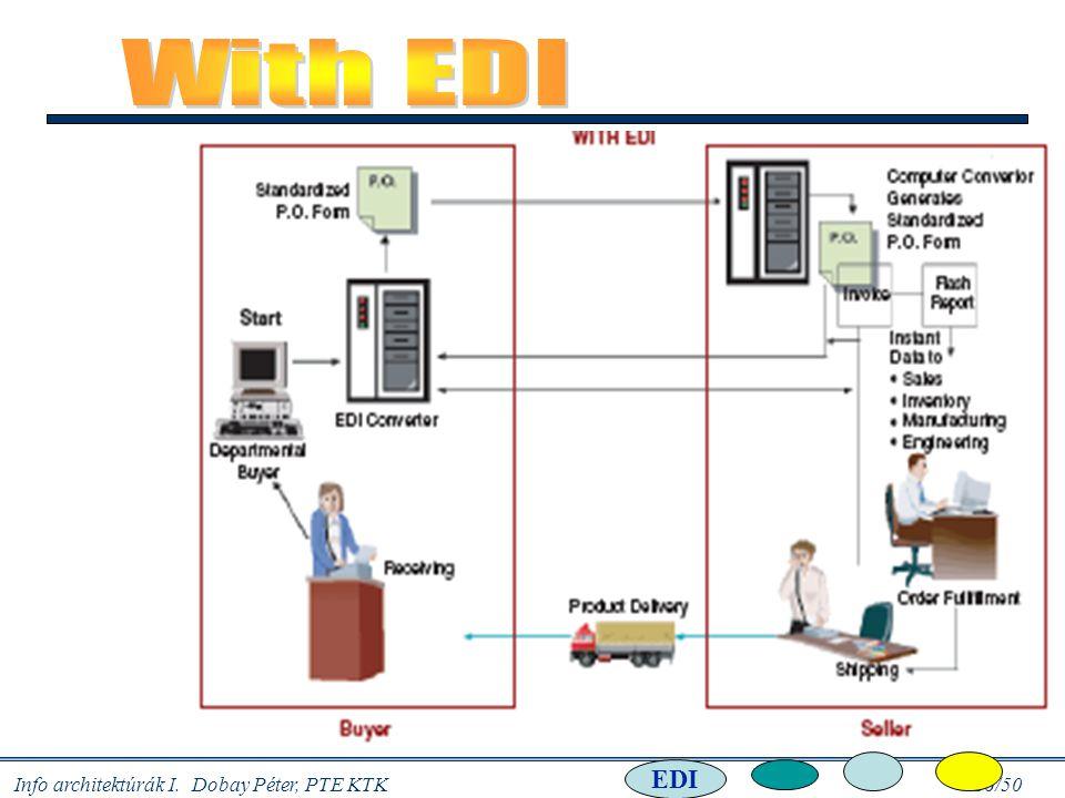 With EDI EDI