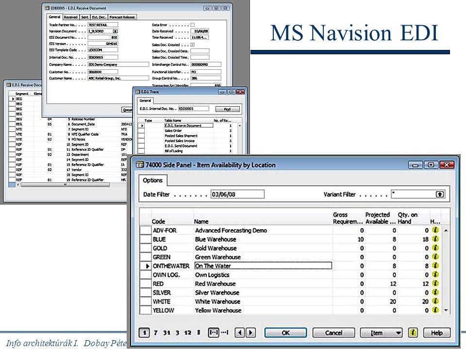 MS Navision EDI
