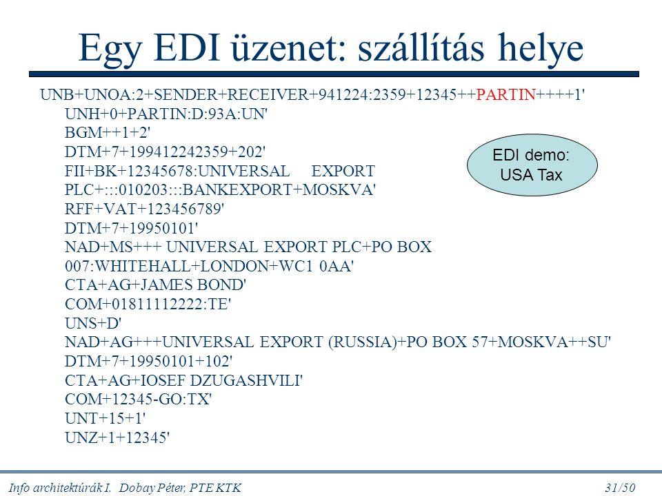 Egy EDI üzenet: szállítás helye