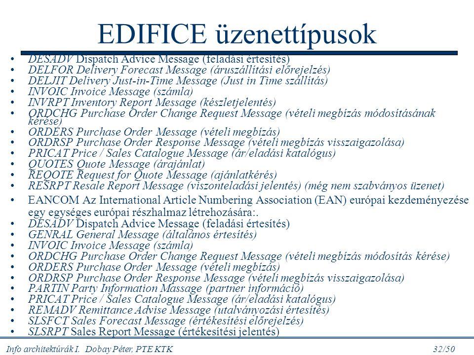 EDIFICE üzenettípusok