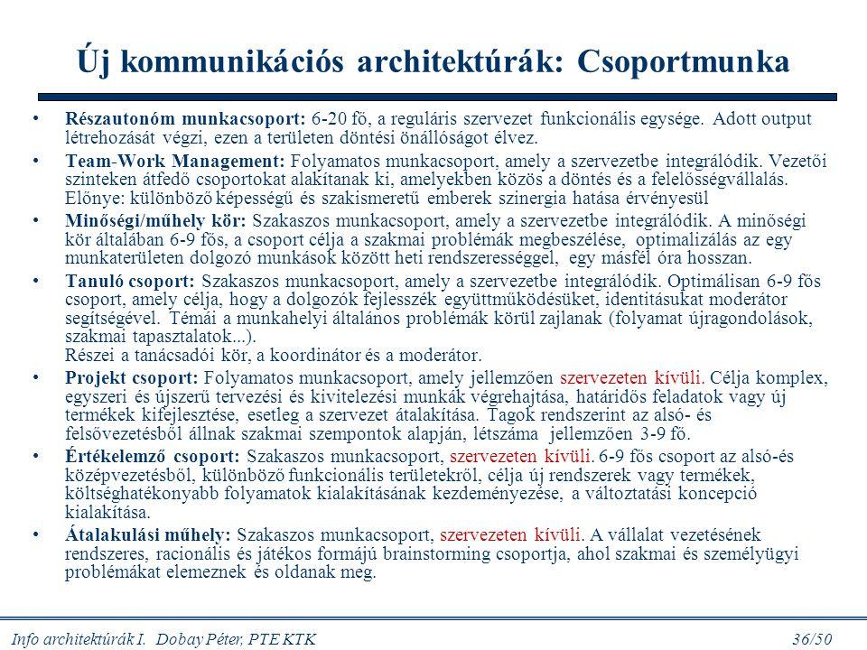 Új kommunikációs architektúrák: Csoportmunka