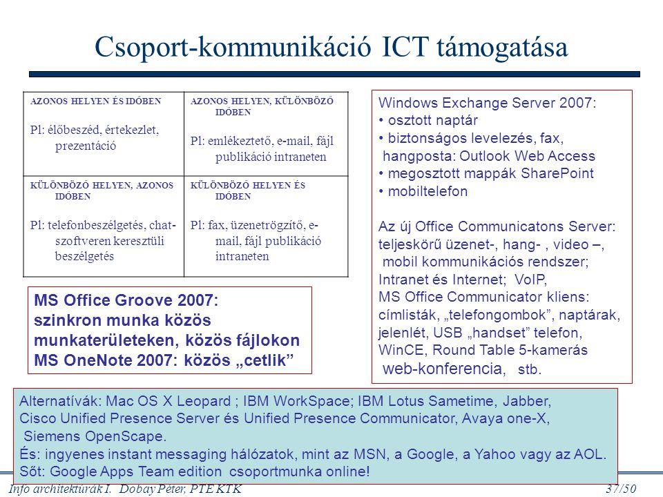 Csoport-kommunikáció ICT támogatása