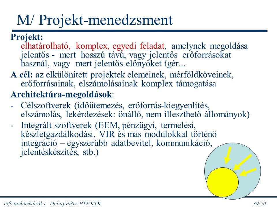 M/ Projekt-menedzsment