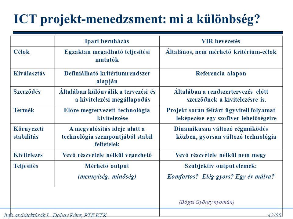 ICT projekt-menedzsment: mi a különbség