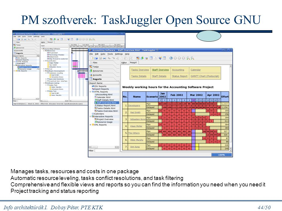 PM szoftverek: TaskJuggler Open Source GNU